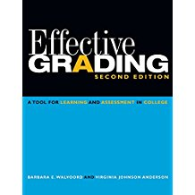 Effective grading image